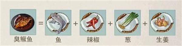 江湖悠悠臭鳜鱼食谱